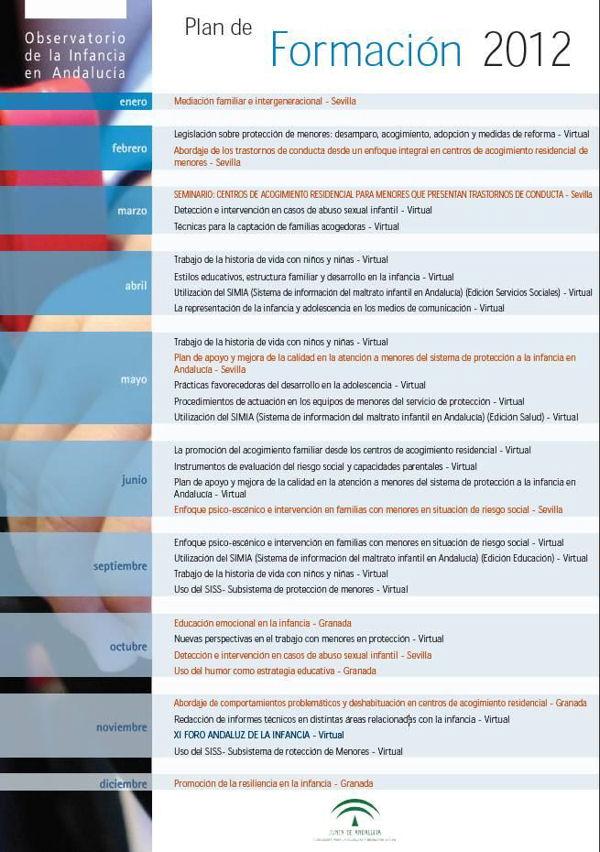 Plan de formación 2012